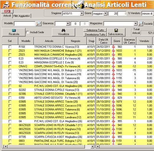 beestore_analisi_articoli_lenti.jpg